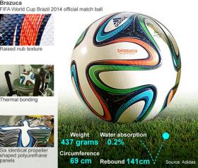 Brazuca  el gran secreto del balón del Mundial de Brasil  6a1e1c84e41ac