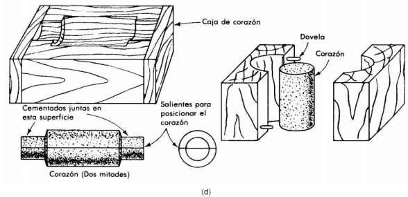 La fundición en arena, un proceso de calidad   QuimiNet.com