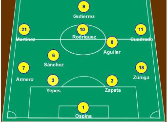 Once titular Colombia