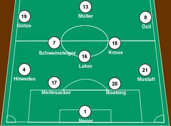 Once titular de Alemania