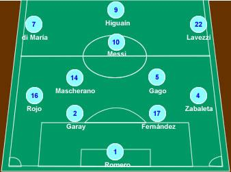 Once titular Argentina