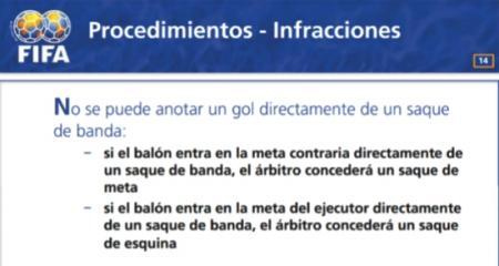 FIFA Regla 15 Infreacciones