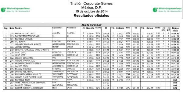 Triatlón8