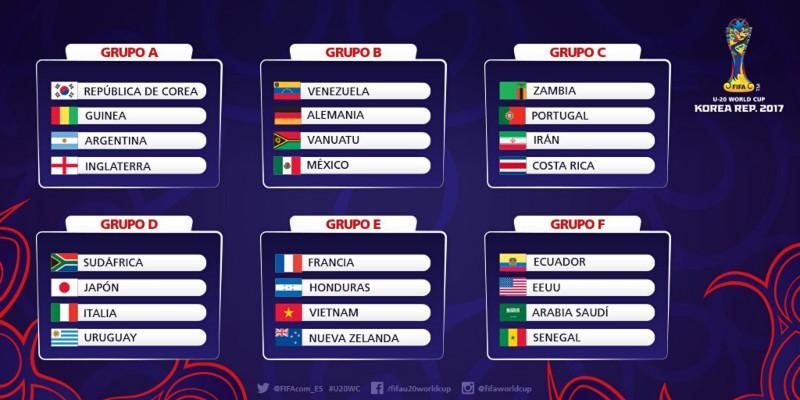 Grupos Mundial Sub-20 Corea Del Sur