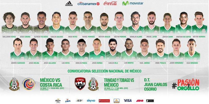 Convocatoria Selección Mexicana