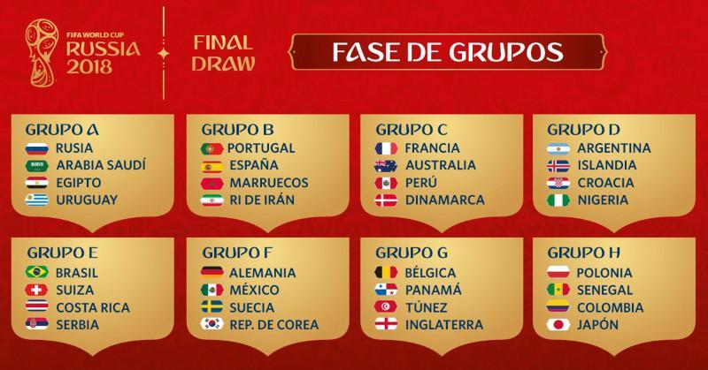 Fase de Grupos Rusia 2018